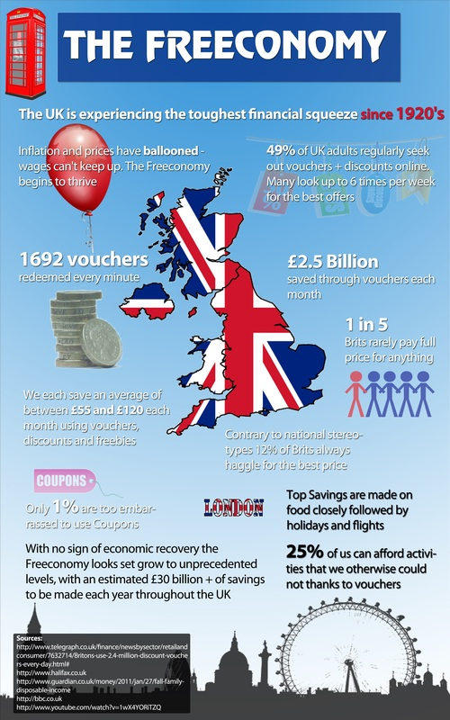 cash, colours, economy, finance, iinfographic, infographic, london, london eye, money, pounds, recession, squeeze, uk, unionjack, vouchers