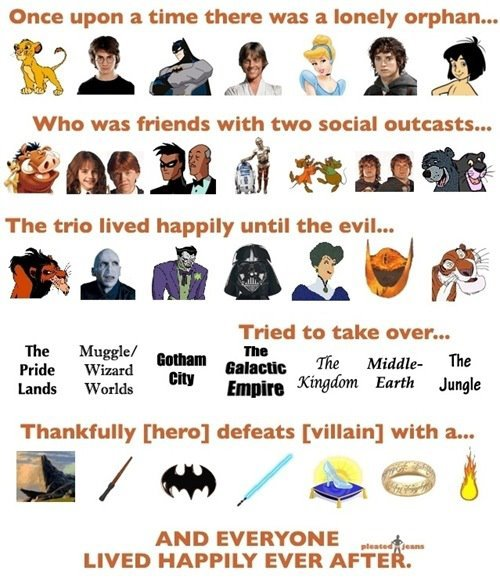 batman, harry, harry potter, lion king