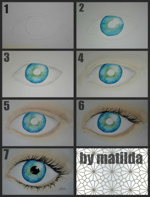 blue, draw, drawing, eye