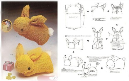bunny, cute, kawaii, pano, tutorial