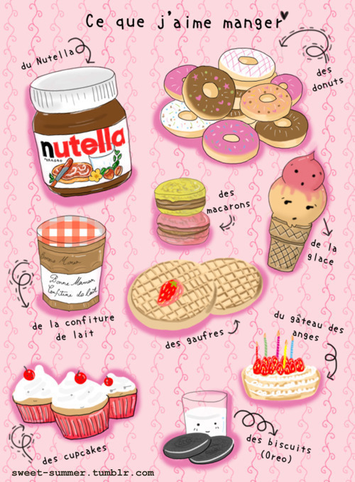 cake, cupcake, cute, donuts, food, ice cream, illustration, kawaii, nutella, strawberry