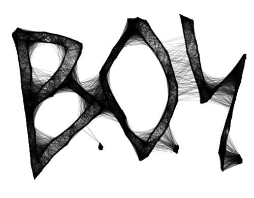 logo, b.o.y., beware of you, boy