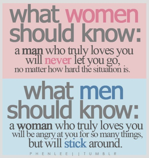 Quotes On Men Who Are Angry At Their Women: Anger, Angry, Citation, Hard